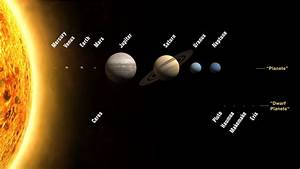 File:Planets2008.jpg - Wikimedia Commons