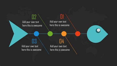 powerpoint  design challenge infographic fishbone
