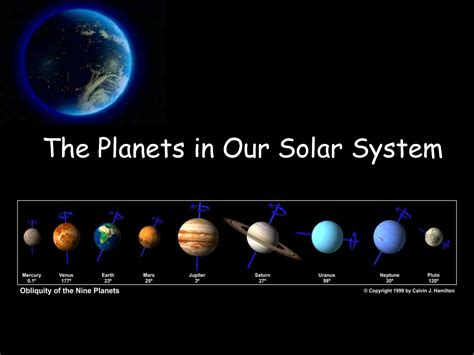 what do the planets look like | The Planets in Our Solar ...
