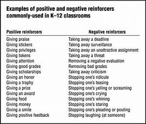 Reinforcement | Kids reading, Behavior management and ...