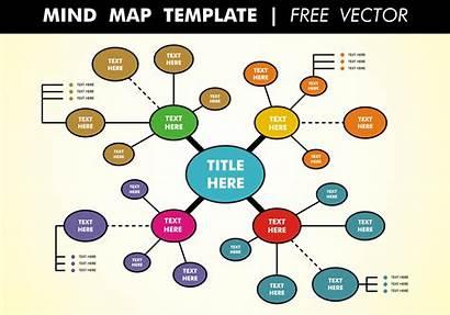Mind Map Template Vector Clipart Vecteezy Graphics