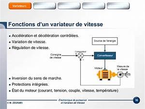 Variateur De Vitesse : variateur de vitesse electronique de puissance ~ Farleysfitness.com Idées de Décoration