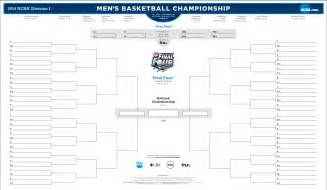 2015 NCAA Basketball Tournament Bracket