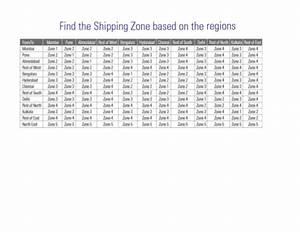 Fedex Shipping Zones Chart Fedex India Shipping Zones Based On Regions
