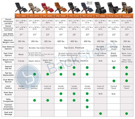 massage table comparison chart human touch products perfect zero gravity recliner chair