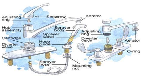 kitchen faucet diverter valve moen kitchen faucet sprayer diverter valve