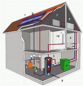 Calcul Consommation Electrique Maison : sup rieur calcul consommation chauffage electrique maison ~ Premium-room.com Idées de Décoration