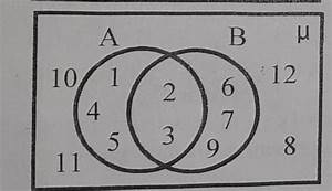 Using The Venn Diagram  Verifyn  Aub    N A    N B