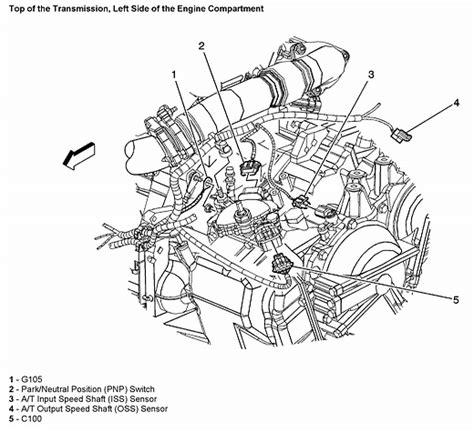 Chevy Equinox Wiring Diagram Starter Switch Parts