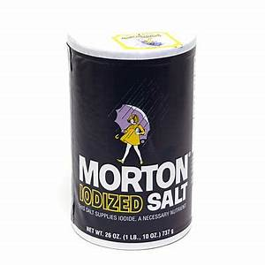 Iodized salt - Salt: Which Type is Healthiest for You ...