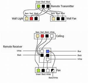 Wiring Diagram Sample