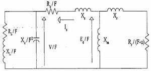 Equivalent Circuit Of Three Phase Self