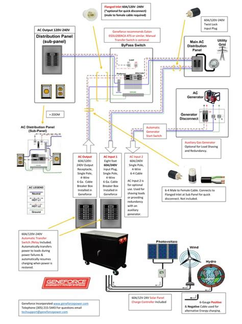 30a Circuit Breaker Wiring Diagram by Wiring A Battery Generator To 30a Sub Panel