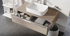 Installer Un Plan De Travail : armoire universelle installer sous un lavabo placer sur un plan de travail ravak a s ~ Melissatoandfro.com Idées de Décoration