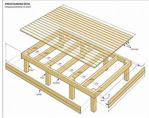 Build A Freestanding Deck In 2020