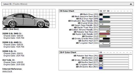 2001 Lexus Es300 Specs