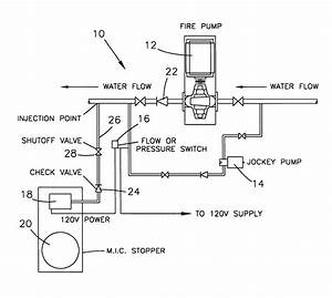 Patent Us6221263 - Treatment System For Fire Protection Sprinkler System