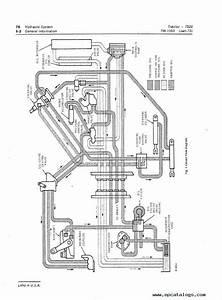 John Deere 7520 Tractor Technical Manual Tm1053