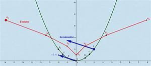Normalenvektor Berechnen : evolvente berechnen online kurse ~ Themetempest.com Abrechnung