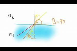 Wasserdruck Berechnen : video grenzwinkel der totalreflexion berechnen so geht 39 s ~ Themetempest.com Abrechnung