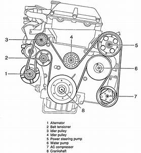 Saab 9 5 Cooling System Diagram  Saab  Free Engine Image For User Manual Download