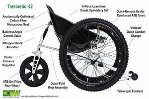 Trekinetic K2 All Terrain Manual Wheelchair Products