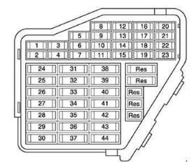 1996 Audi A4 Fuse Box Diagram by Audi A6 C5 1997 To 2005 Fuse Box Location And Fuses List