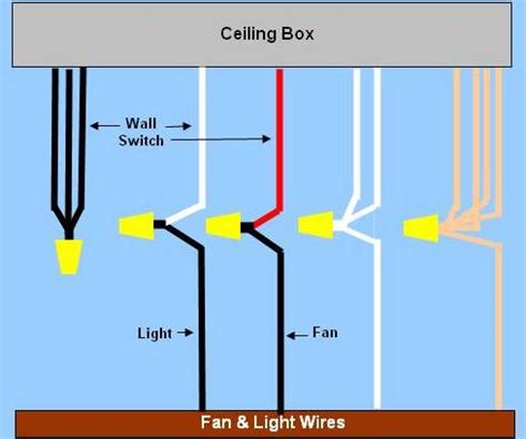 Ceiling Fan Light Wiring Diagram by Wiring A Ceiling Fan Light Part 2