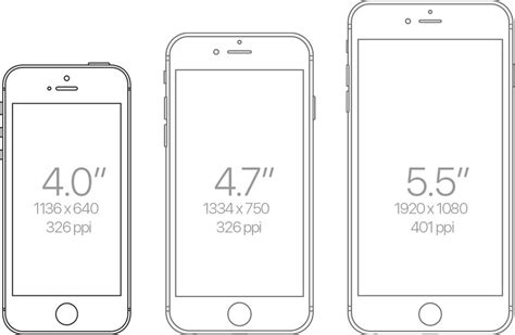 iphone 6 screen size iphone 6 plus screen size actual