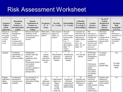 risk assessment worksheet switchconf