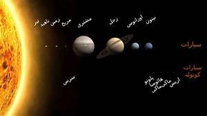 پرونده:Planets and dwarf planets of the Solar System.svg ...