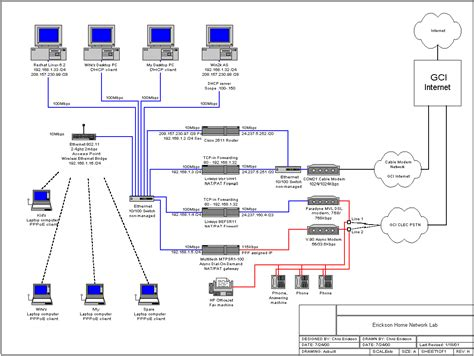 Wireles Home Network Setup Diagram by Home Wired Network Diagram Network Diagram