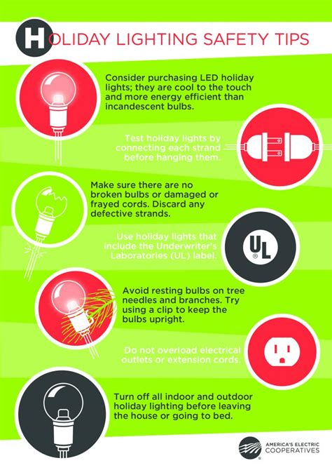 holiday lighting safety tips southern rivers energy
