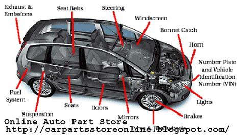 Car Body Parts Names With Pictures Pdf