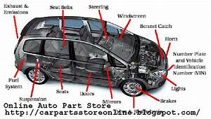 Car Parts Store Online  Car Parts Store Online Car Parts