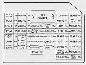 Kia Optima  2014 - 2015  - Fuse Box Diagram
