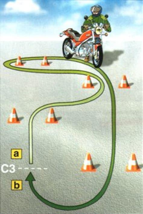 mon permis moto mon permis moto