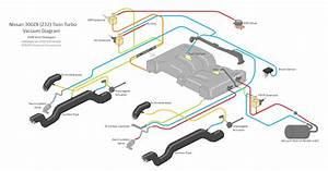 Vacuum Line Schematic For Turbo Z32