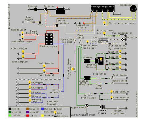 wiring diagram series iia negative earth how a car works