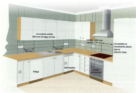 Part Electrical Work West Sussex Maw Services