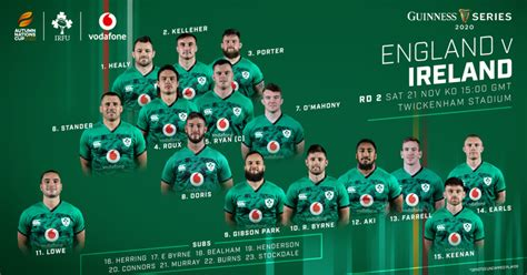 Irish Rugby team to play England - Kick Off 3pm Saturday ...