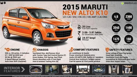 Maruti Alto K10 VXi (Petrol) Price, Specs, Review, Pics ...