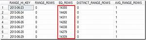 Datenmenge Berechnen : sql server intern bedeutung von aktuellen statistiken f r indexe ~ Themetempest.com Abrechnung