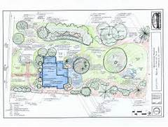 Garden Design And Planning Design Landscape Design And Planning