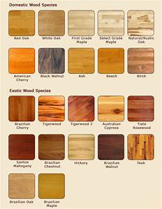most exotic types of wood workable26uvo