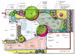 Garden Design And Planning Design Free Landscape Design Software Vegetable Garden Layout Diagram