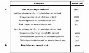 Bank reconciliation statement - Finance and Accounting ...