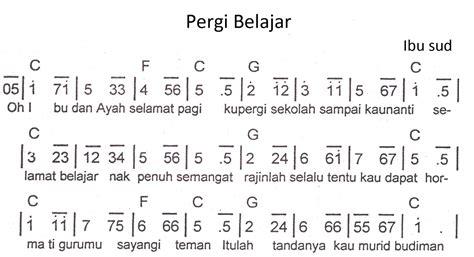 not angka lagu mengheningkan cipta untuk pianika not angka pinanika lagu pergi belajar