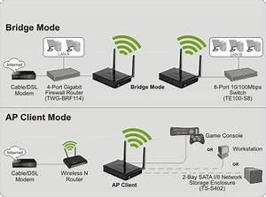 n300 wireless access point trendnet tew 638apb With ptp wireless bridge kit application diagram