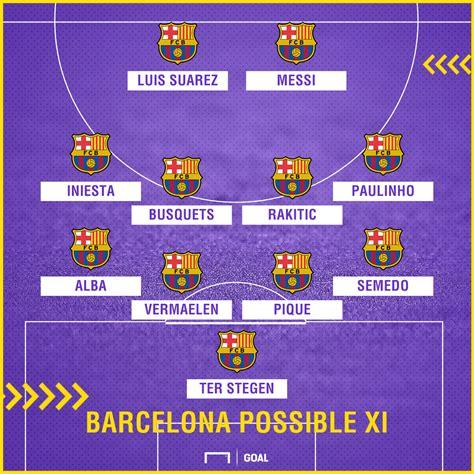 Barcelona tam anlamıyla patladı: 8-0! (ÖZET) - tr.beinsports.com